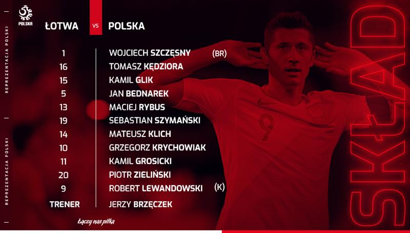 polska łotwa skład