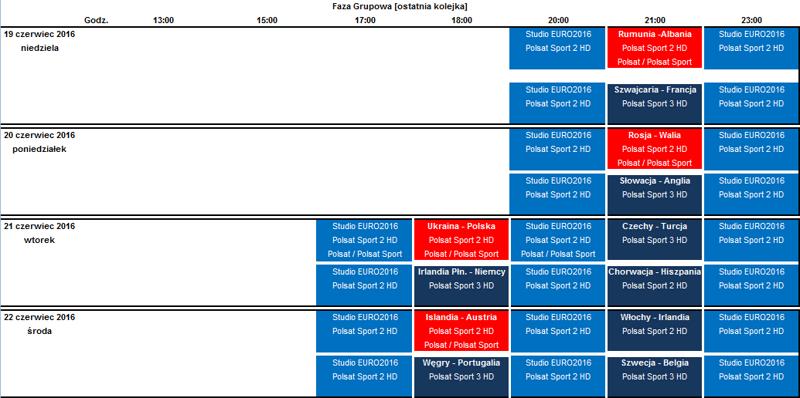 plan meczów euro 2019